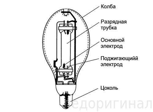 Что же представляет собой лампы на схемах